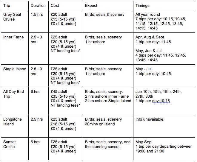 Serenity farne islands boat trips timetable